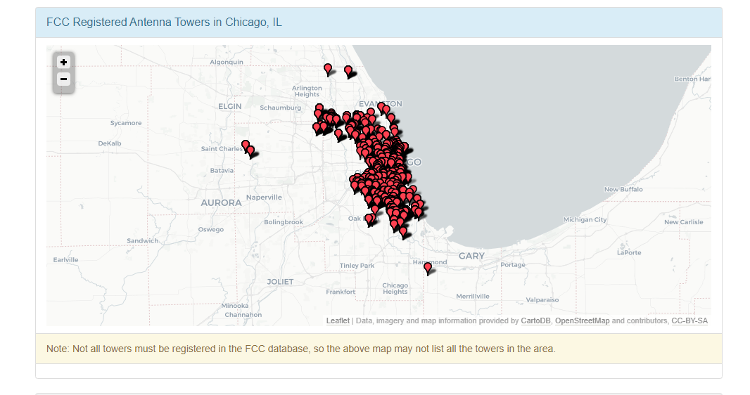 EMF Protection in Chicago