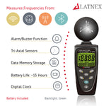 LATNEX® HF-B3G: Triple Axis RF/High Frequency Meter