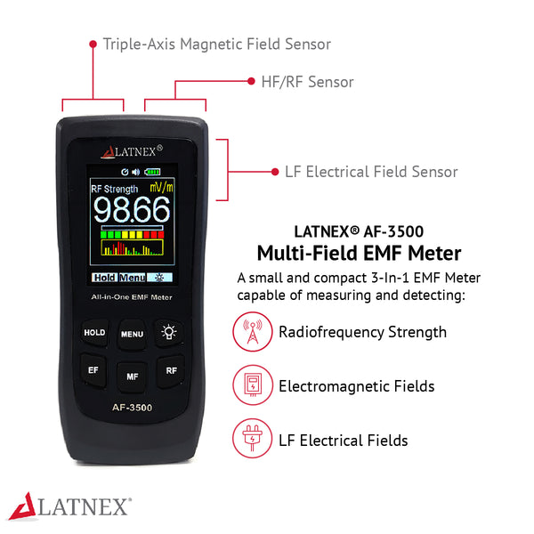 LATNEX® All-in-One EMF Meter AF-3500 Infogram
