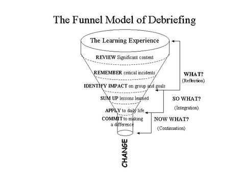 Funnel Model of Debriefing or Experiential Model of Debriefing