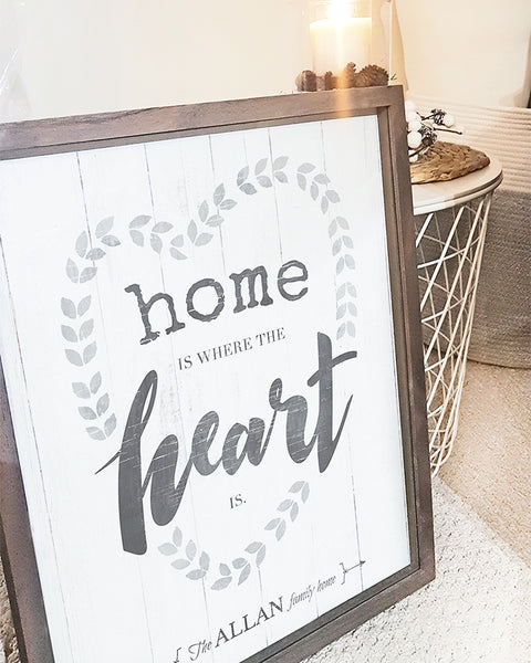 Home Is Where The Heart Is Personalized Print in a modern home with white decor