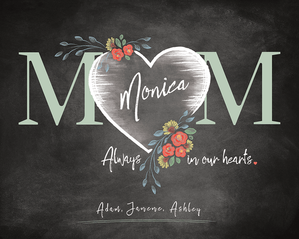 close up view of the Mom Heart Personalized Print