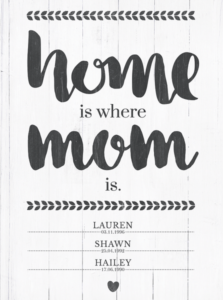 Close up view of the Home Is Where Mom is personalized print