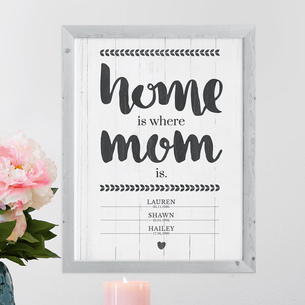 Home Is Where Mom Is personalized print