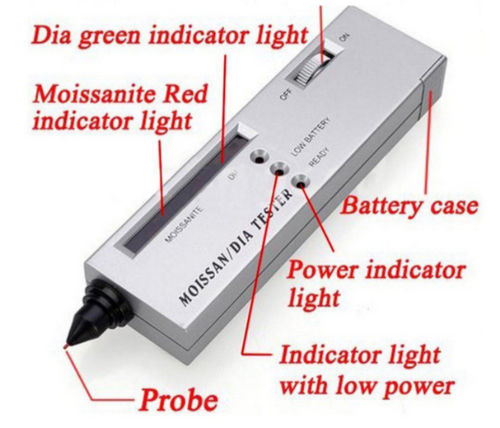Moissanite Tester Selector distinguish between diamonds and moissanite