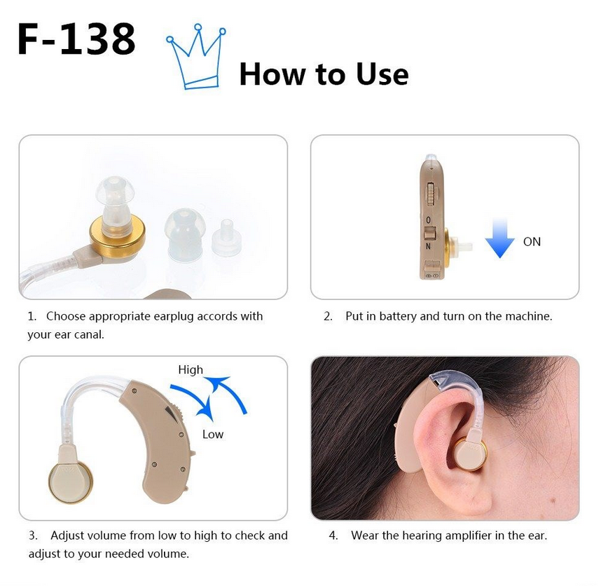 Digital Tone Hearing Aids Aid Behind The Ear Sound Amplifier Sound Adjustable