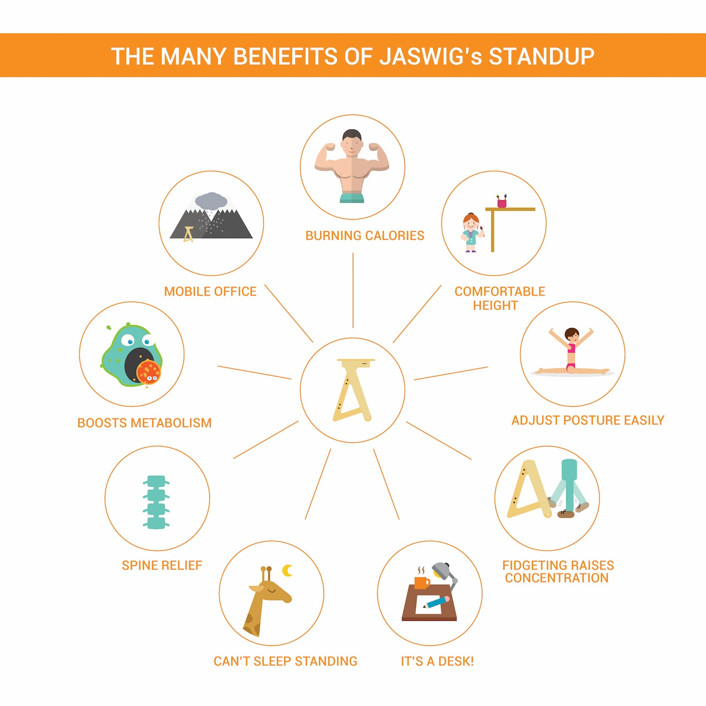 Benefits of a JASWIG StandUp Desk