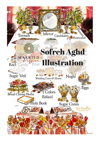 Sofreh Aghd Illustrations Only