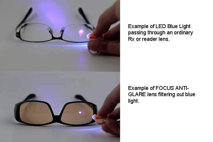 FOCUS ANTI-GLARE Computer Reading Glasses Reduce Blue Light & Eye Fatigue Black - Multiple powers available