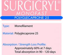 SURGICRYL® MONOFAST: Absorbable Sutures. - Tieren Medical Supply (Pty) Ltd - 1