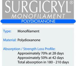 SURGICRYL® MONOFILAMENT: Absorbable Sutures - Tieren Medical Supply (Pty) Ltd - 1