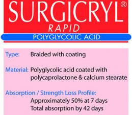 SURGICRYL® RAPID Easypass Precision Point Cosmetic Needle - Tieren Medical Supply (Pty) Ltd - 1