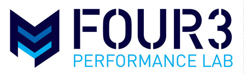 Four3 Performance Lab Sweat Testing