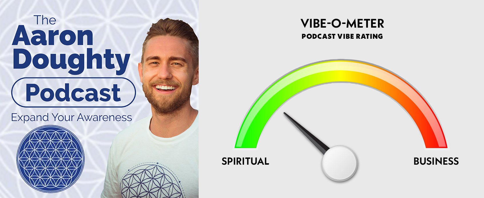 The Aaron Doughty Podcast rating