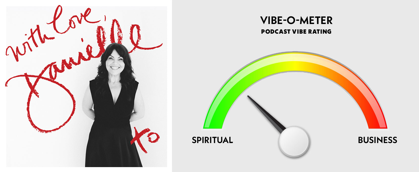 With Love, Danielle podcast rating