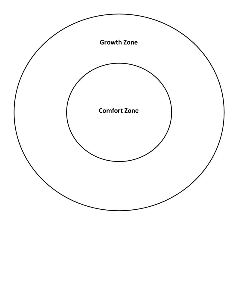 Growth Zone