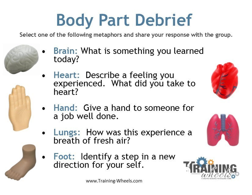 Virtual Body Part Debrief