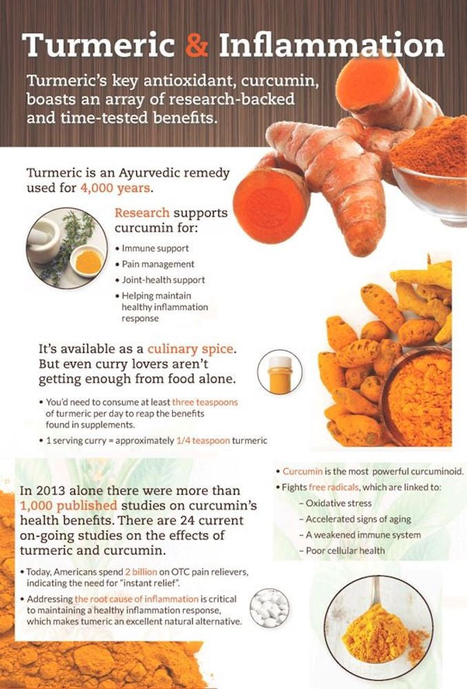 Turmeric-Health-Benefits-Infographic.jpg?v=1486759653