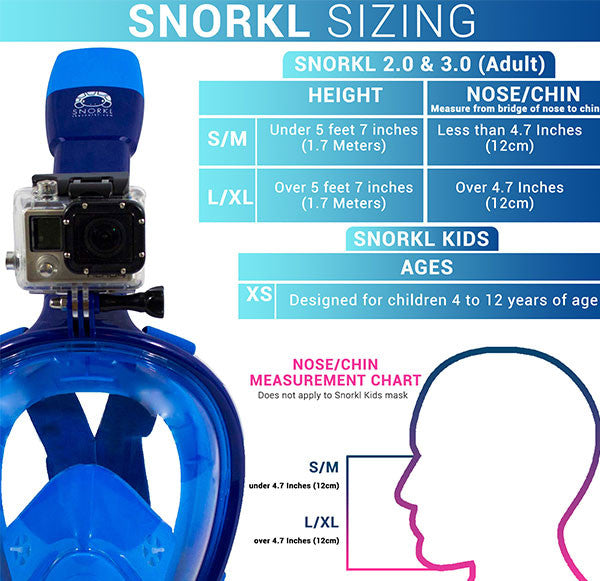 The Snorkl 3.0 - Blue