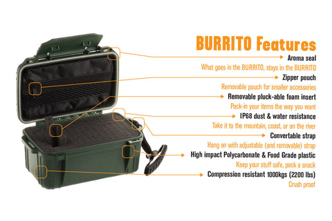 Burrito Hard Travel Case - Day Tripper