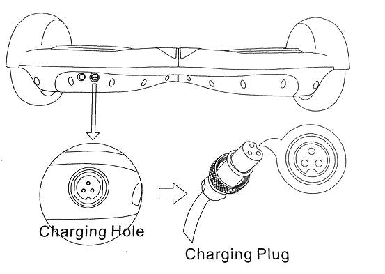 Space Chariot Hoverboard User Manual