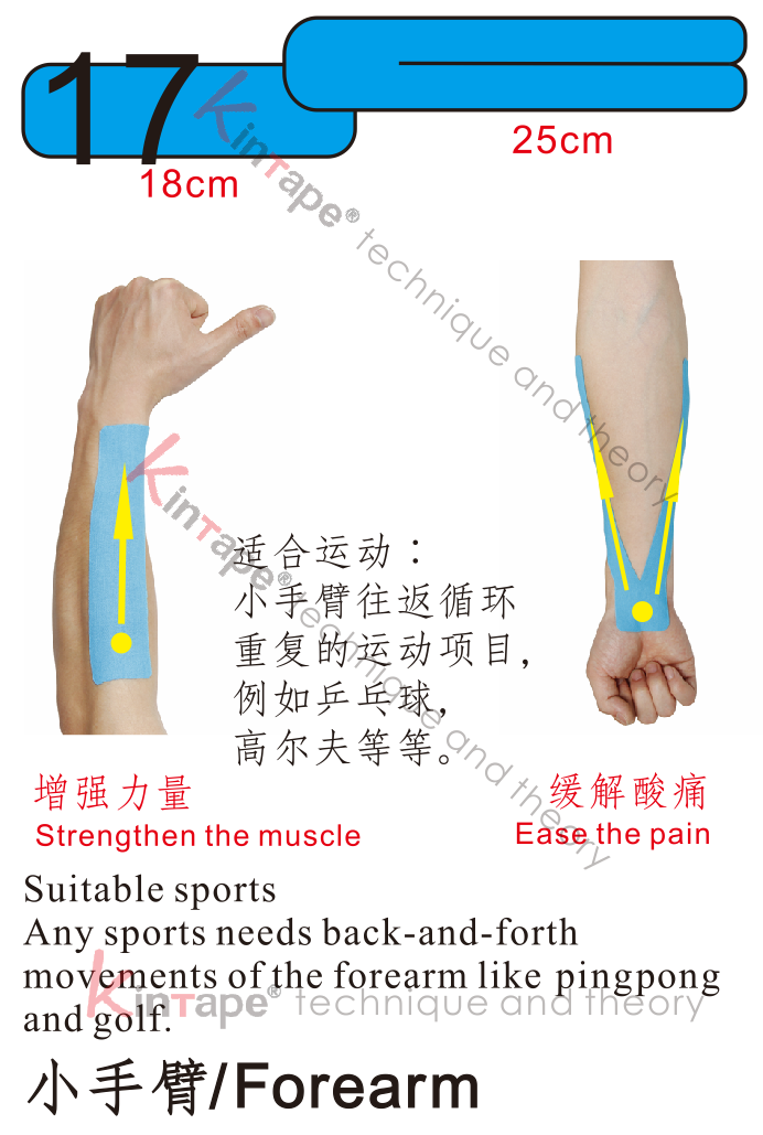 Kintape application of forearm for sports