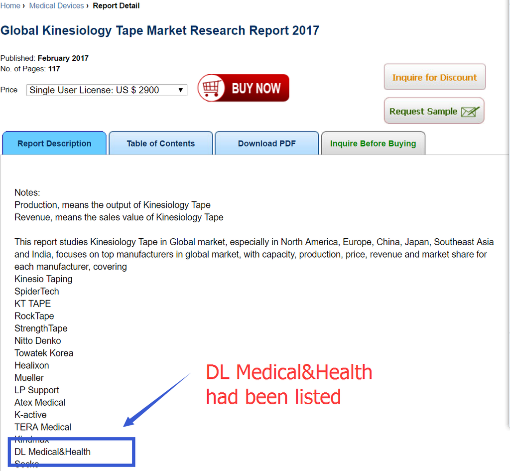 kinesiology tape market research report lised DL Medical&Health 5