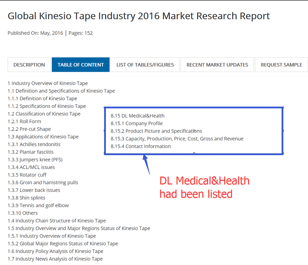 kinesiology tape market research report lised DL Medical&Health 6
