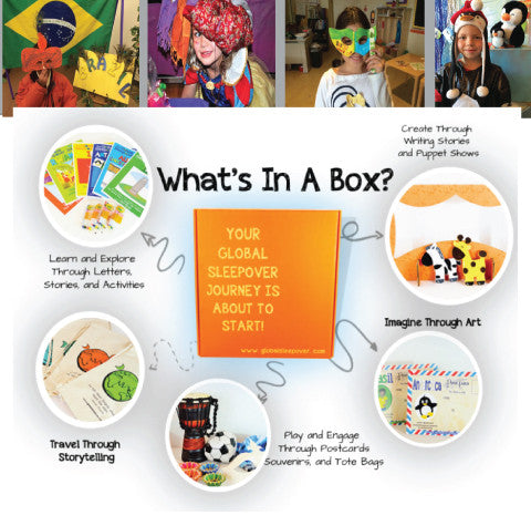 Individual Country Activity Box
