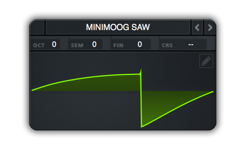 Minimoog Wavetable Sawwave Xfer Serum