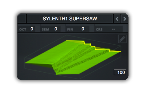 Supersaw wavetables with Sylenth 1