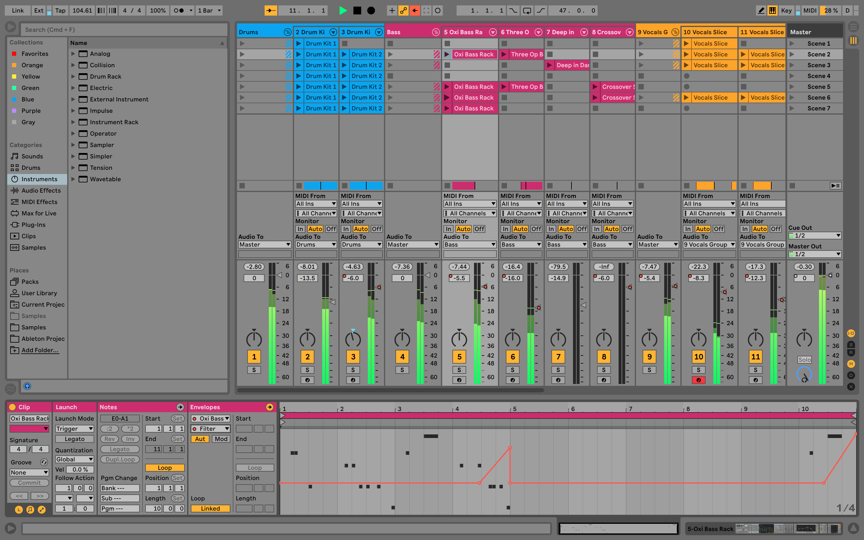 What Music Gear Do You Need To Make Music DAW