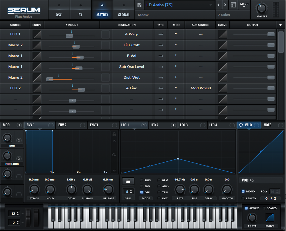 Serum Matrix View