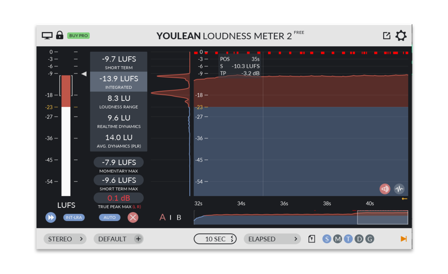 YouLean Loudness Meter LUFS