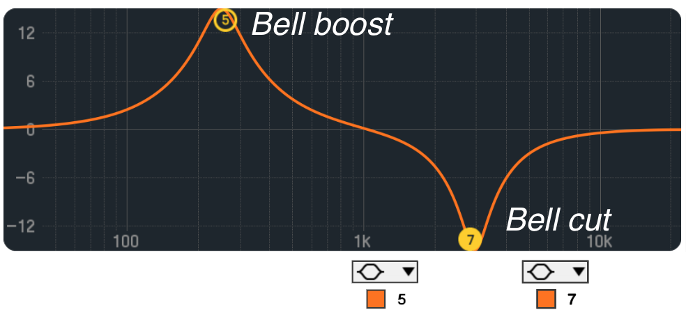 eq8 bell boost or cut
