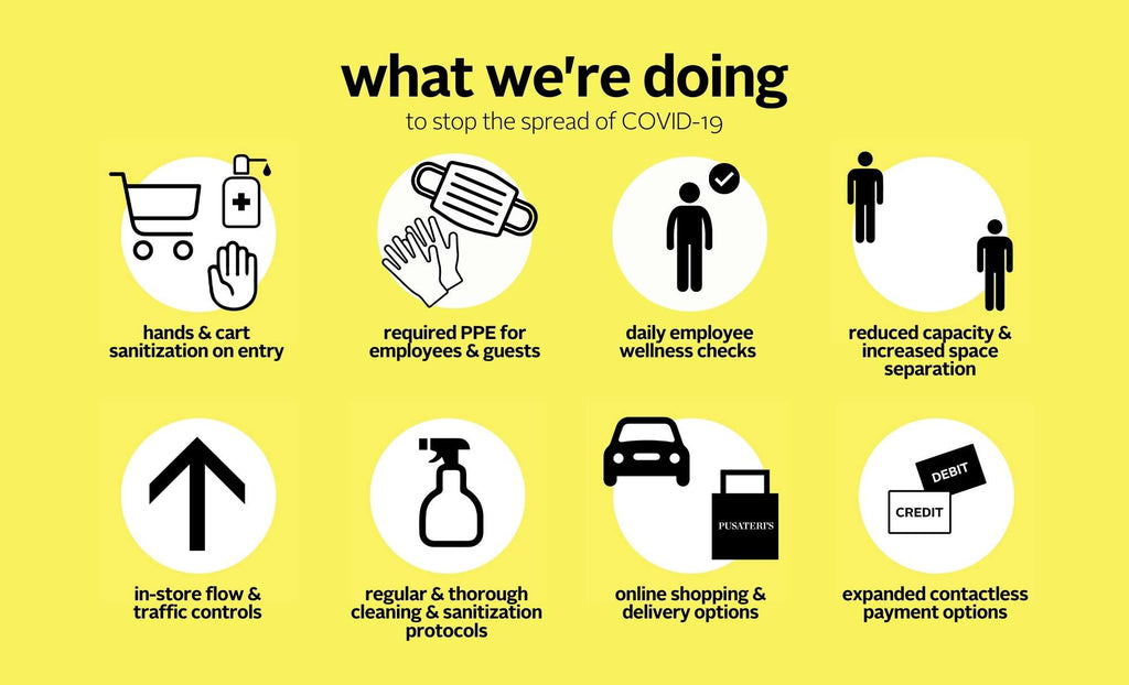 What We're Doing Infographic