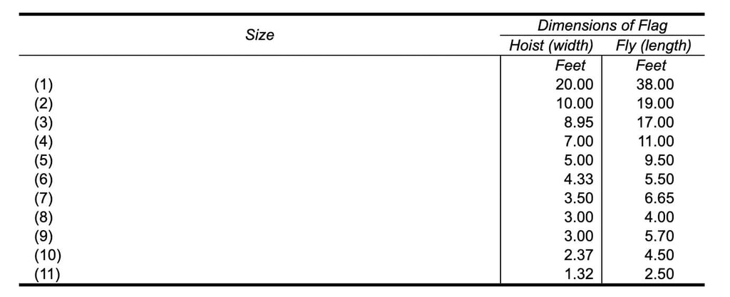 Flag size ratio chart