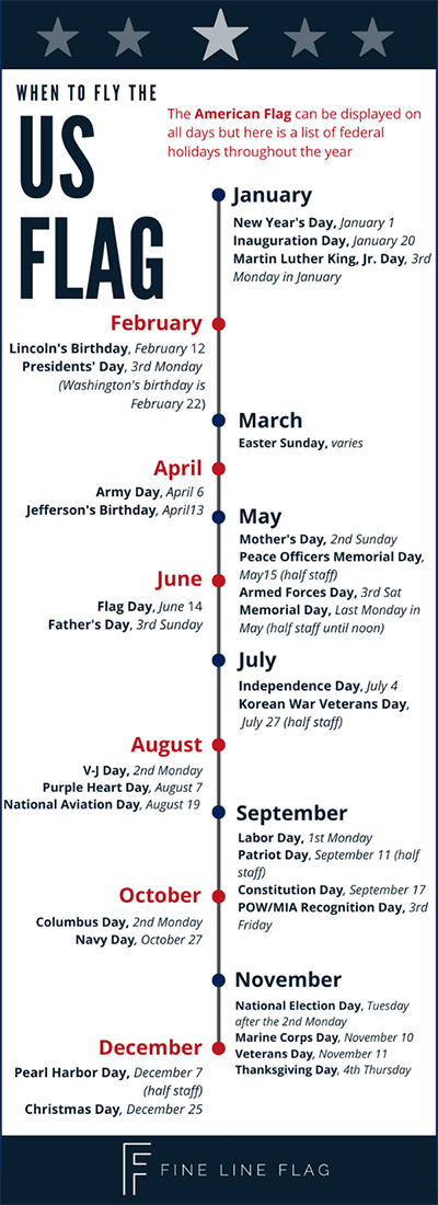 Infographic display of federal flag holidays