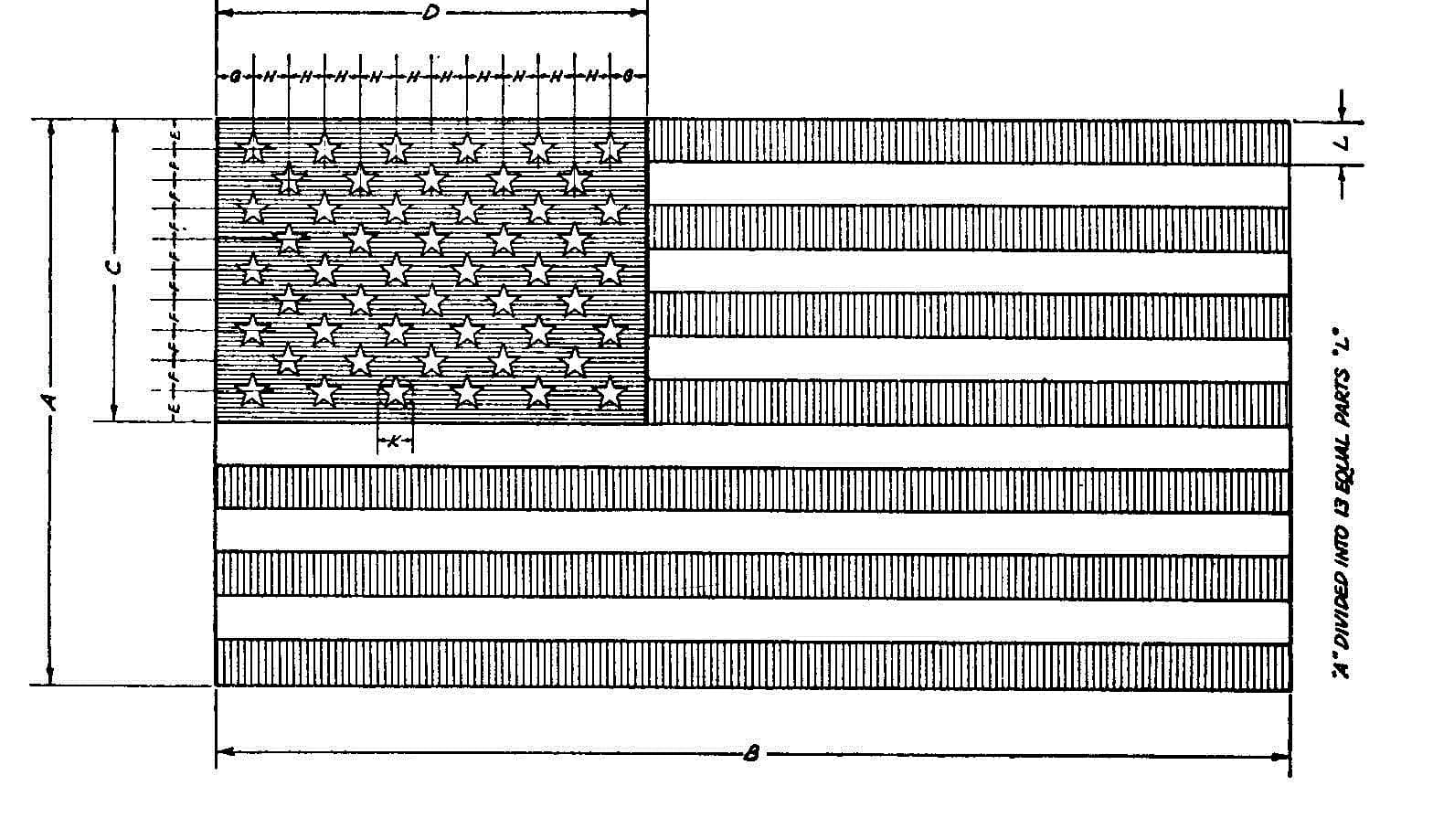 Official US Flag dimensions from the US flag code