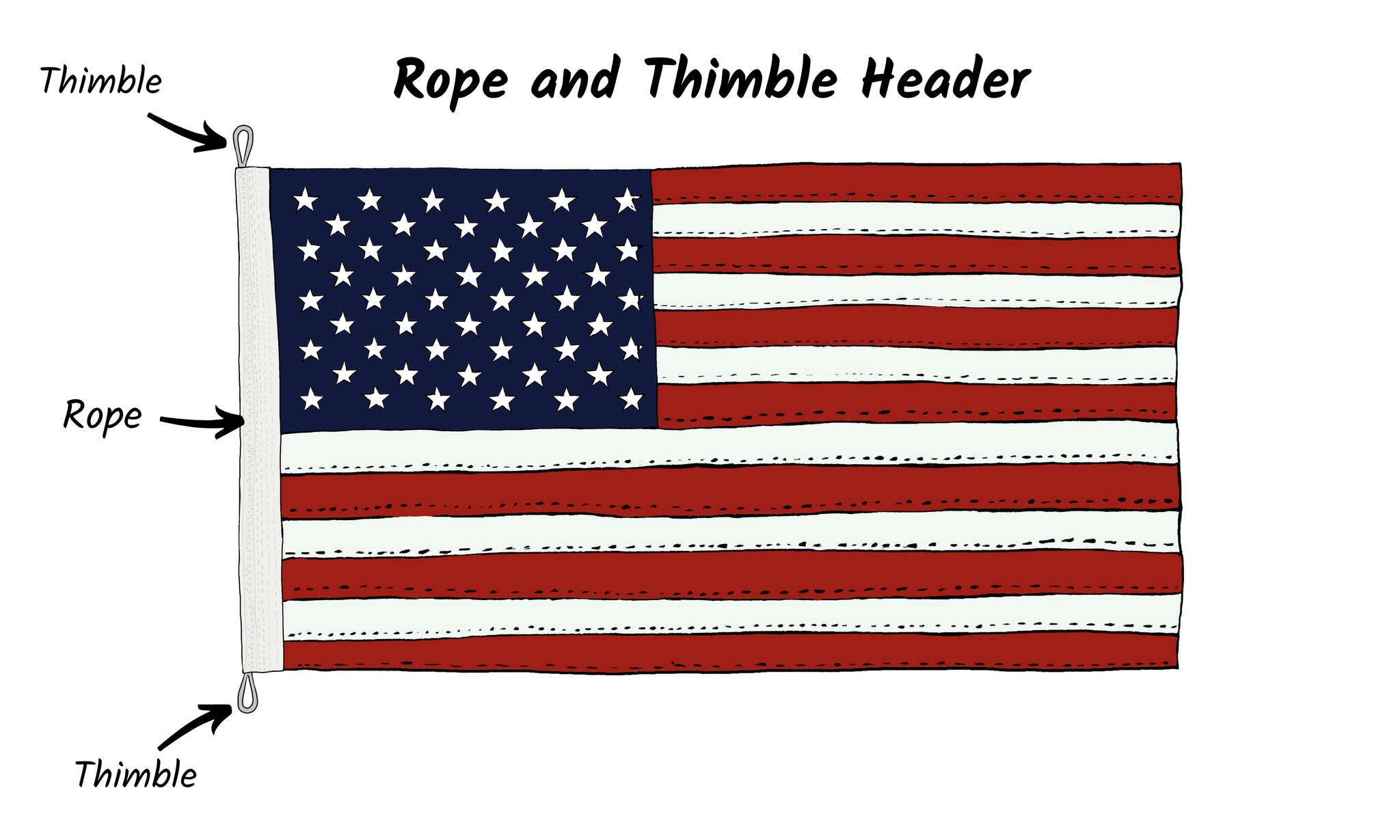 US Flag with rope and thimble header