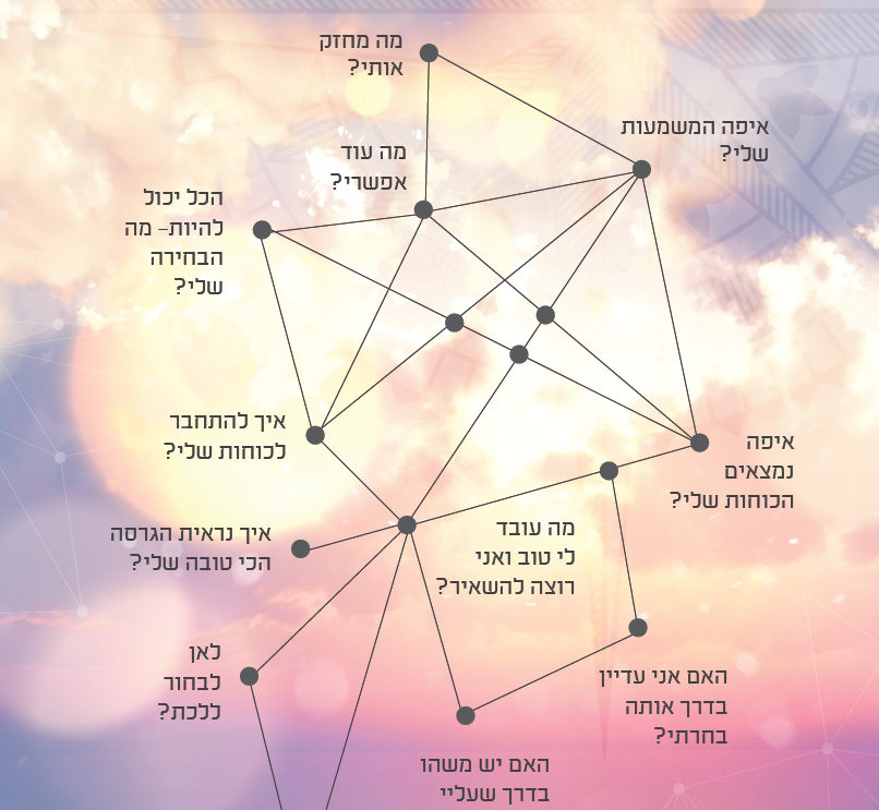 צמיד השראה Nothing can dim the light that shines from within