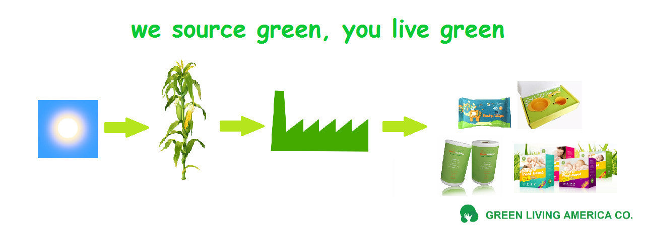 we source green, you live green