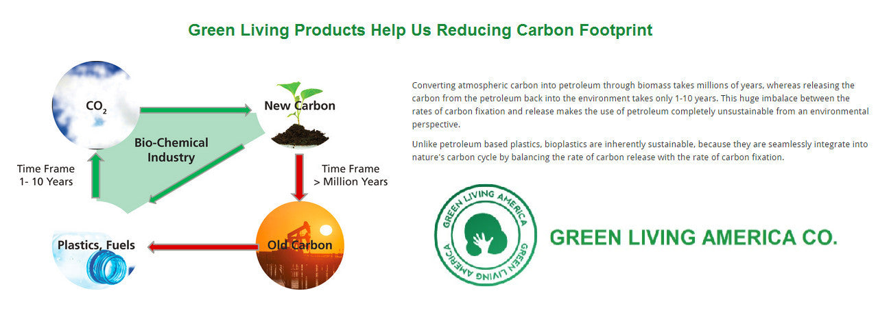 green living biobased and biodegradable baby products help us to reduce carbon footprint