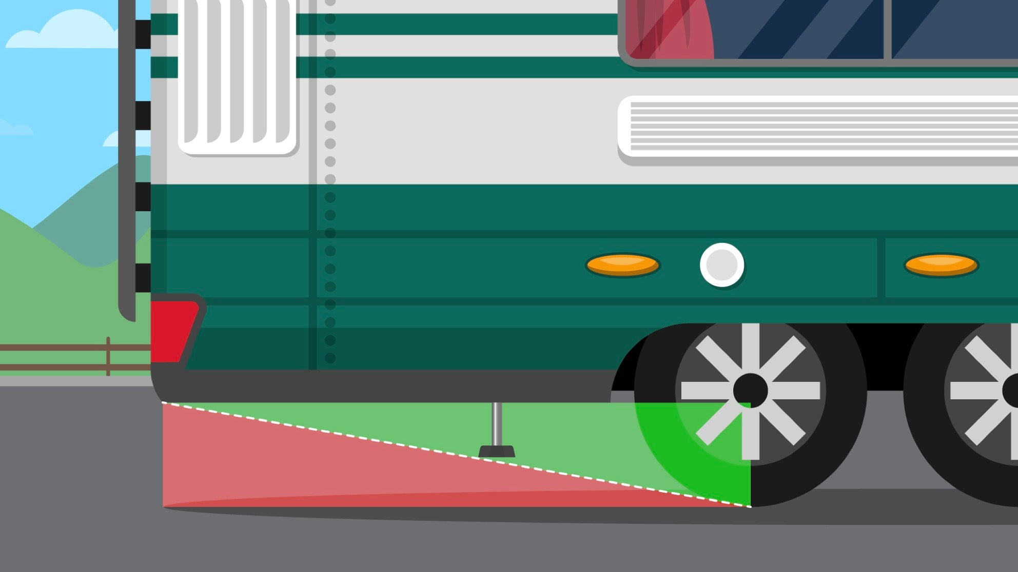 Know your departure angle and ensure your jacks and SnapPads are within the green zone.