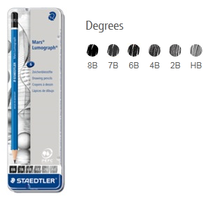 Staedtler Mars Lumograph Graphite Pencil Sets