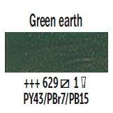 Green Earth / 200ML