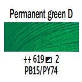Permanent Green Deep / 40ML