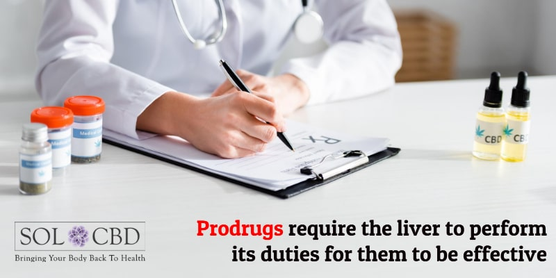 Prodrugs require the liver to perform its duties for them to be effective.