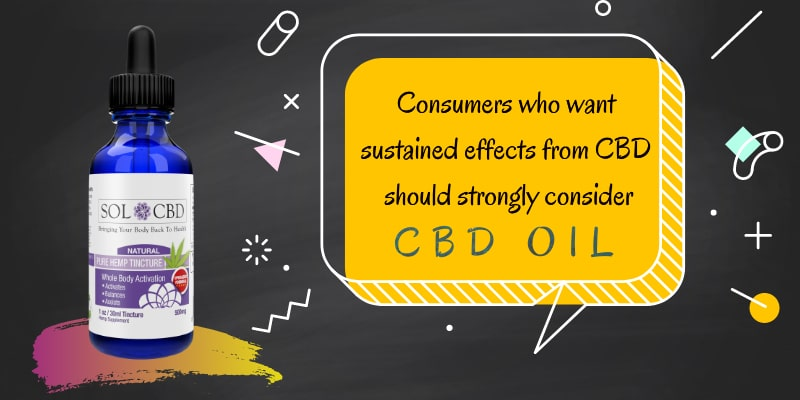 Consumers who want sustained effects from CBD should strongly consider CBD oil.