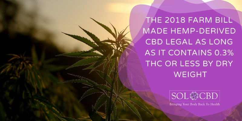 The 2018 Agriculture Improvement Act (Farm Bill) made hemp-derived CBD legal as long as it contains 0.3% THC or less by dry weight.